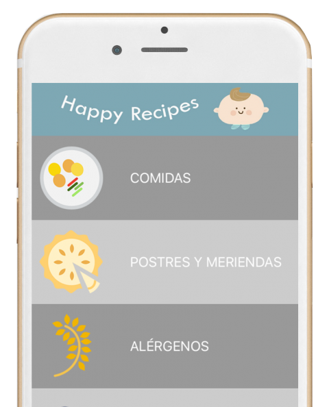 happy recipes